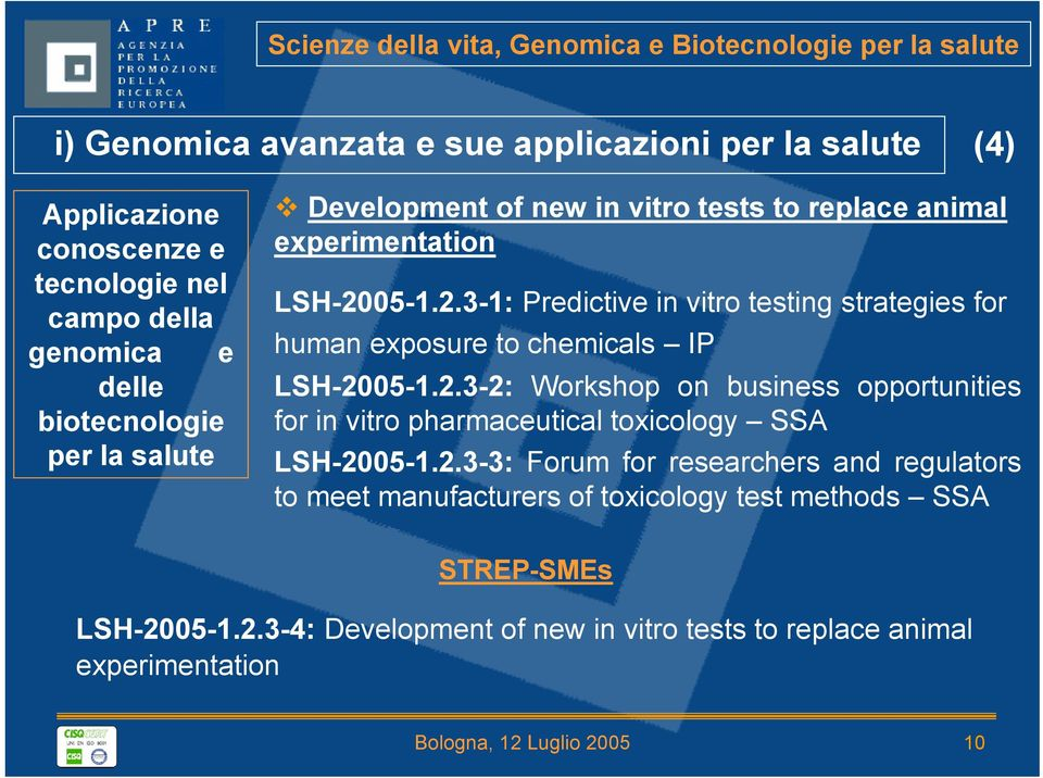 05-1.2.3-1: Predictive in vitro testing strategies for human exposure to chemicals IP LSH-2005-1.2.3-2: Workshop on business opportunities for in vitro pharmaceutical toxicology SSA LSH-2005-1.