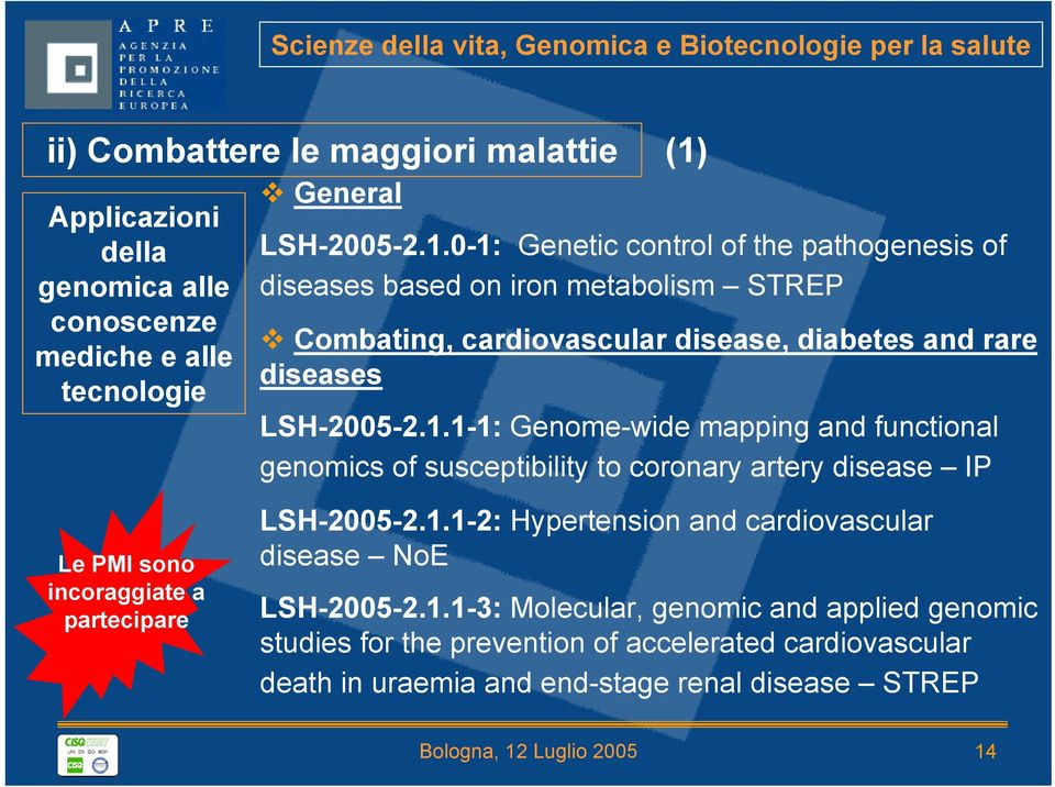 1.1-2: Hypertension and cardiovascular disease NoE LSH-2005-2.1.1-3: Molecular, genomic and applied genomic studies for the prevention of accelerated cardiovascular death in uraemia and end-stage renal disease STREP 14
