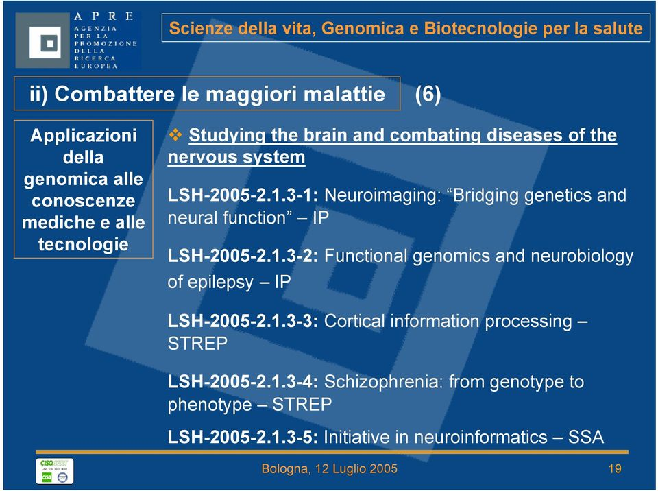 3-1: Neuroimaging: Bridging genetics and neural function IP LSH-2005-2.1.3-2: Functional genomics and neurobiology of epilepsy IP LSH-2005-2.