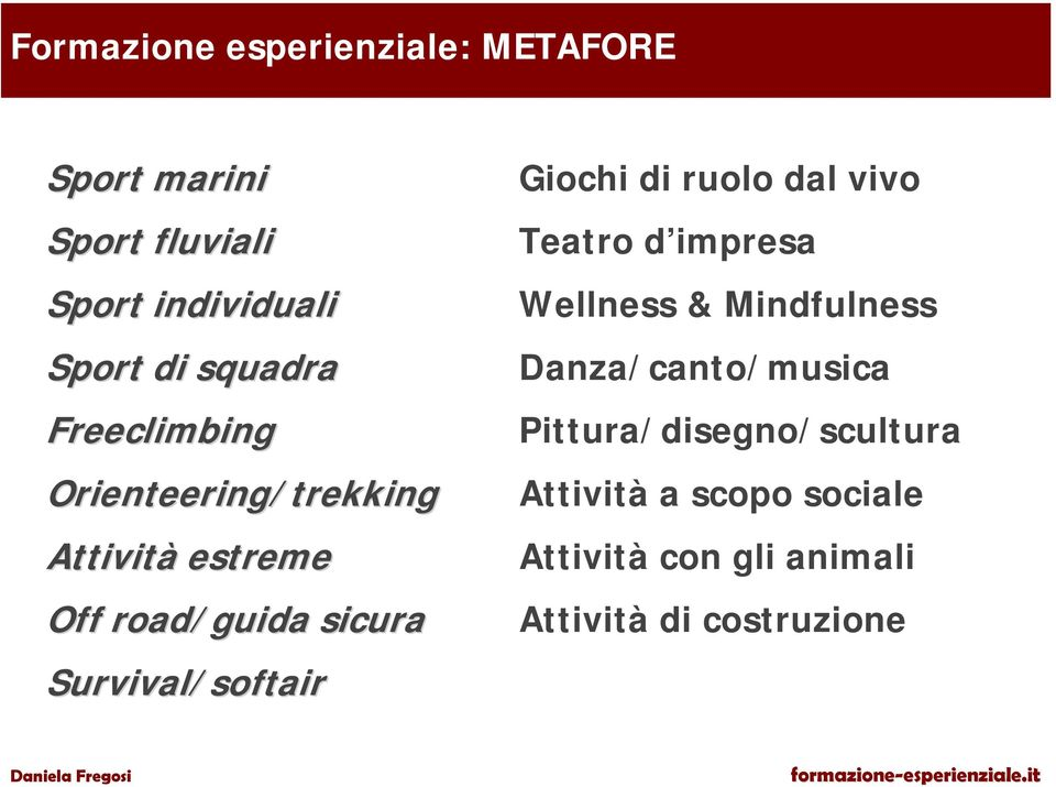 Survival/softair Giochi di ruolo dal vivo Teatro d impresa Wellness & Mindfulness