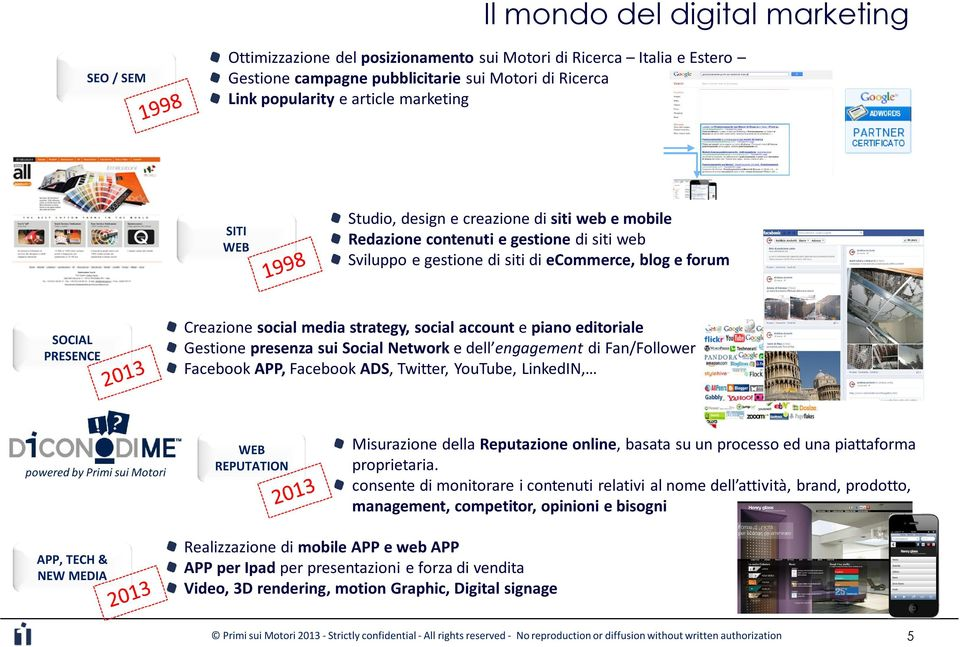 siti di ecommerce, blog e forum Creazione social media strategy, social account e piano editoriale Gestione presenza sui Social Network e dell engagement di Fan/Follower Facebook APP, Facebook ADS,