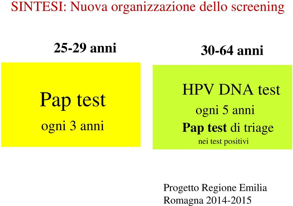 DNA test ogni 5 anni Pap test di triage nei