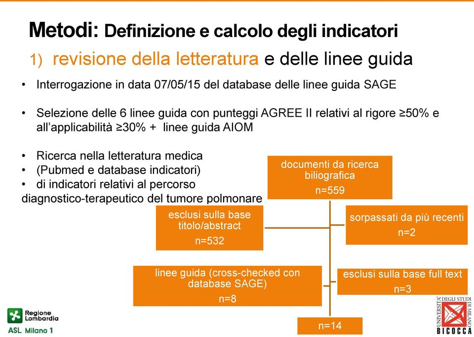 medica (Pubmed e database indicatori) di indicatori relativi al percorso diagnostico-terapeutico del tumore polmonare esclusi sulla base titolo/abstract