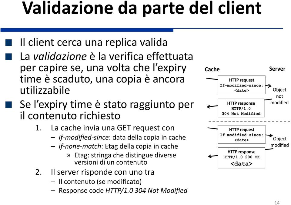 La cache invia una GET request con if-modified-since: data della copia in cache if-none-match: Etag della copia in cache» Etag: stringa