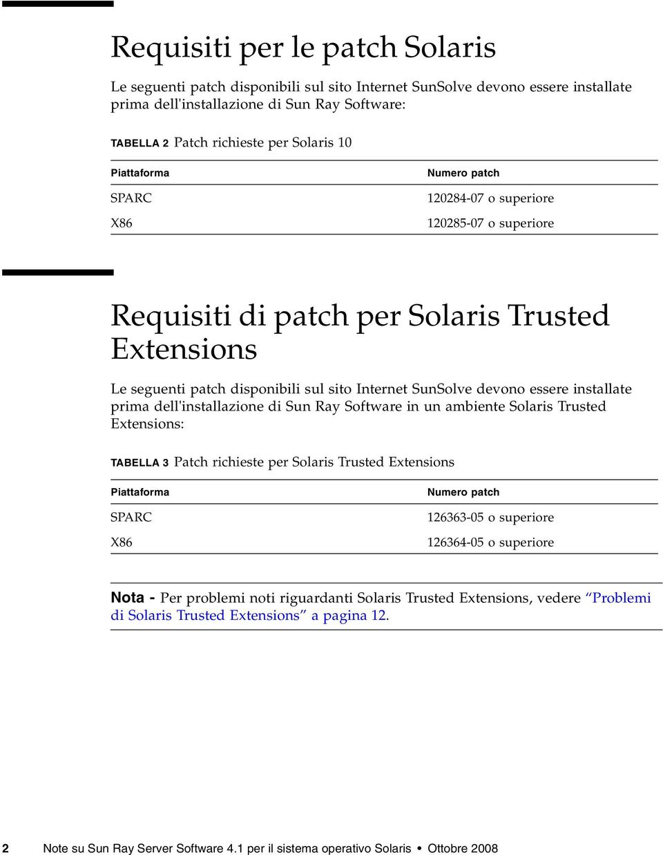installate prima dell'installazione di Sun Ray Software in un ambiente Solaris Trusted Extensions: TABELLA 3 Patch richieste per Solaris Trusted Extensions Piattaforma SPARC X86 Numero patch