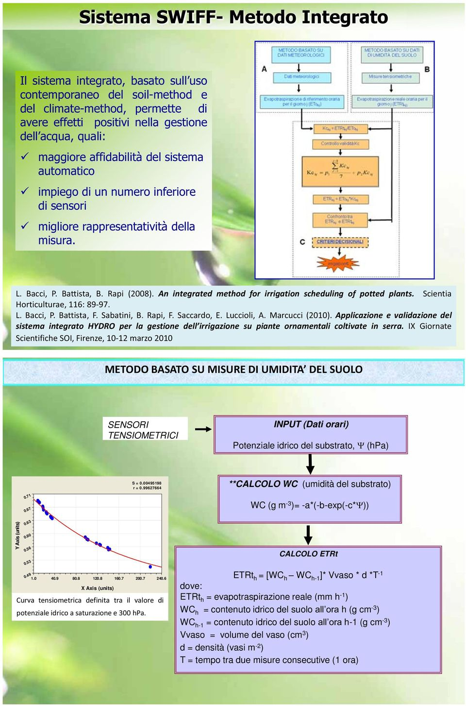 An integrated method for irrigation scheduling of potted plants. Scientia Horticulturae, 116: 89-97. L. Bacci, P. Battista, F. Sabatini, B. Rapi, F. Saccardo, E. Luccioli, A. Marcucci (2010).