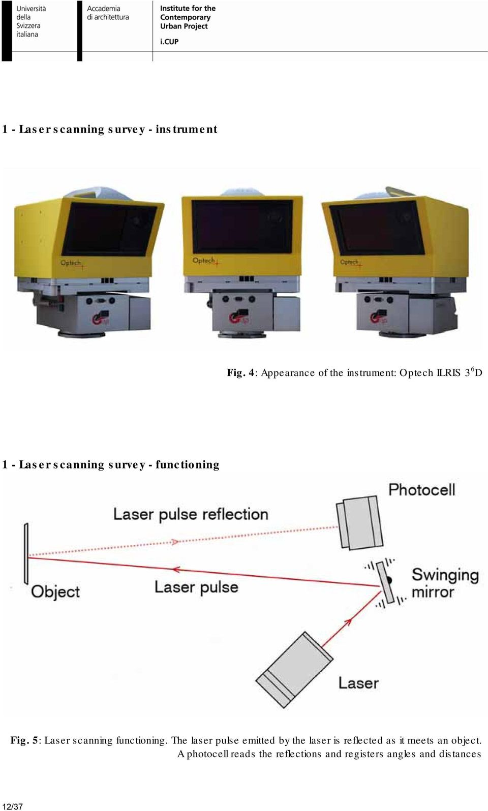functioning Fig. 5: Laser scanning functioning.