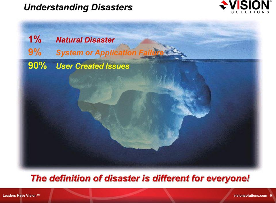 Issues The definition of disaster is different
