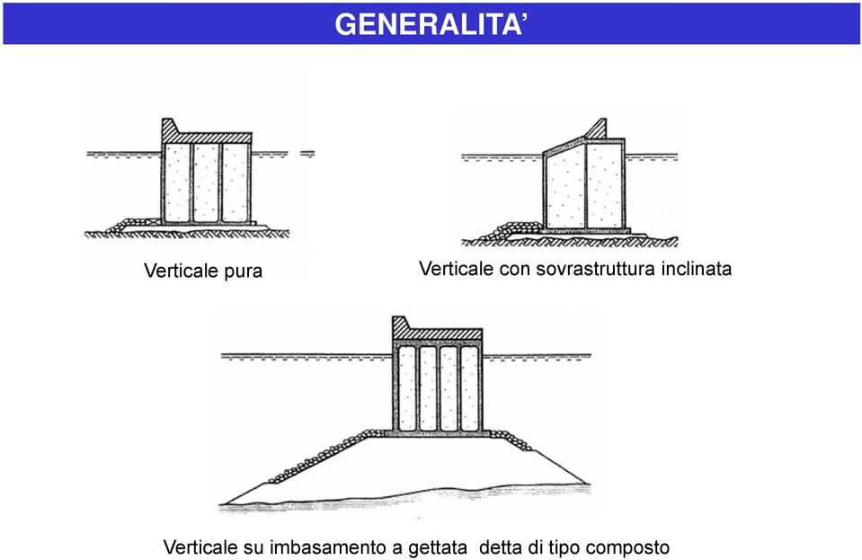 inclinata Verticale su