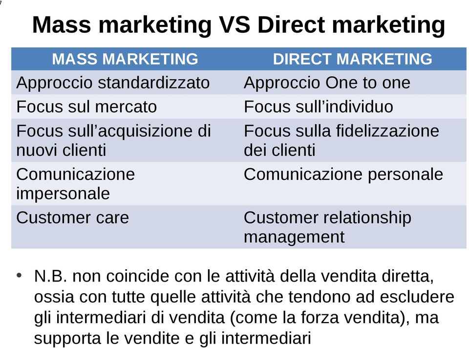 clienti Comunicazione personale Customer relationship management N.B.