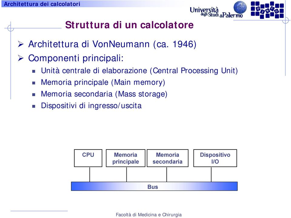 Processing Unit) Memoria principale (Main memory) Memoria secondaria (Mass