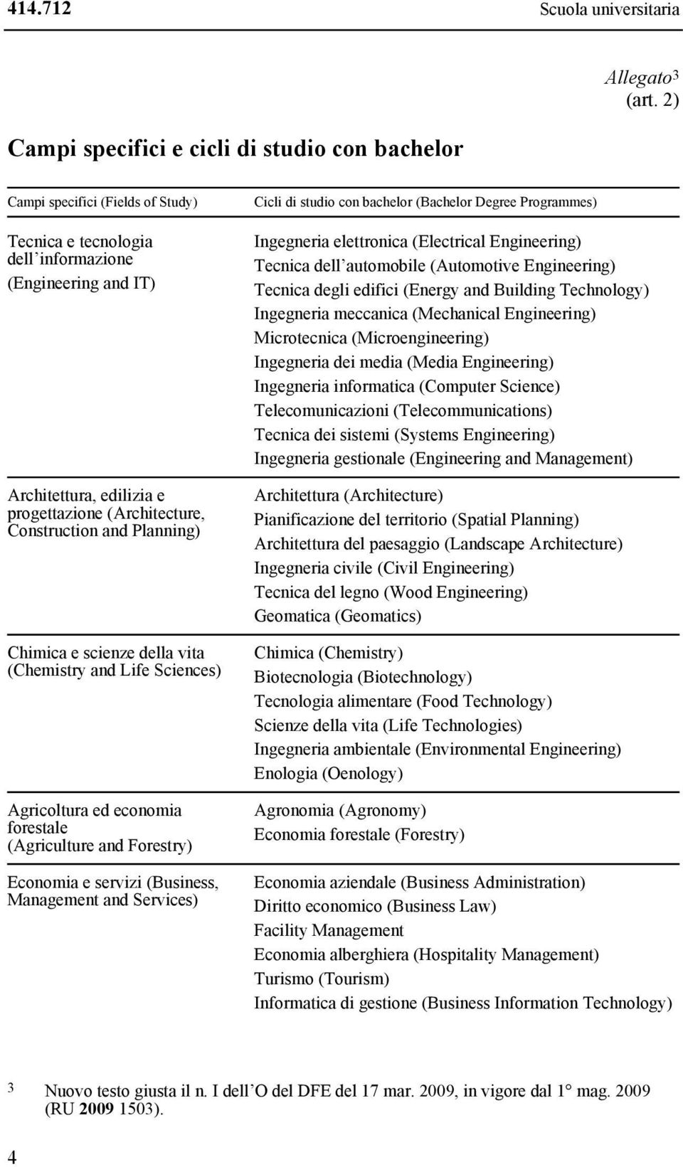 Construction and Planning) Chimica e scienze della vita (Chemistry and Life Sciences) Agricoltura ed economia forestale (Agriculture and Forestry) Economia e servizi (Business, Management and