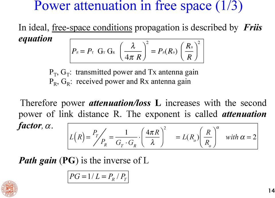 attenuation/loss L increases with the second power of link distance R. The exponent is called attenuation factor, α.