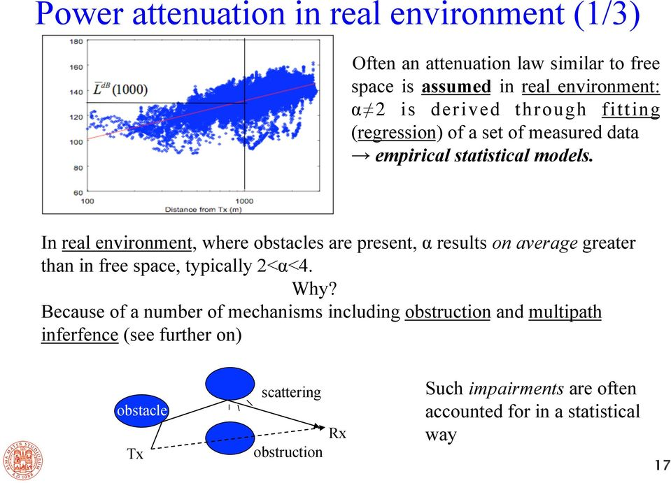 In real environment, where obstacles are present, α results on average greater than in free space, typically 2<α<4. Why?