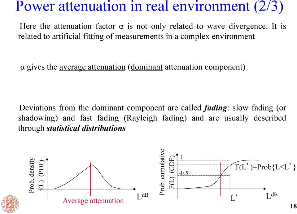 component) Deviations from the dominant component are called fading: slow fading (or shadowing) and fast fading (Rayleigh fading) and