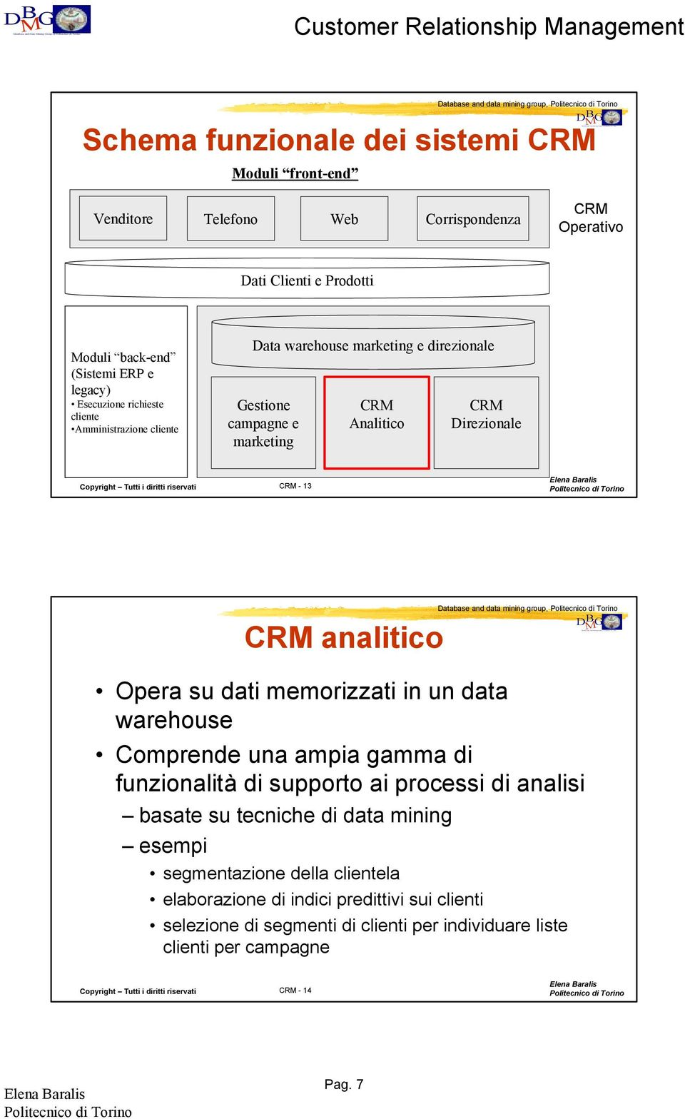 e marketing Analitico irezionale - 13 analitico Opera su dati memorizzati in un data warehouse atabase and data mining group, Comprende una ampia gamma di funzionalità di supporto ai processi di