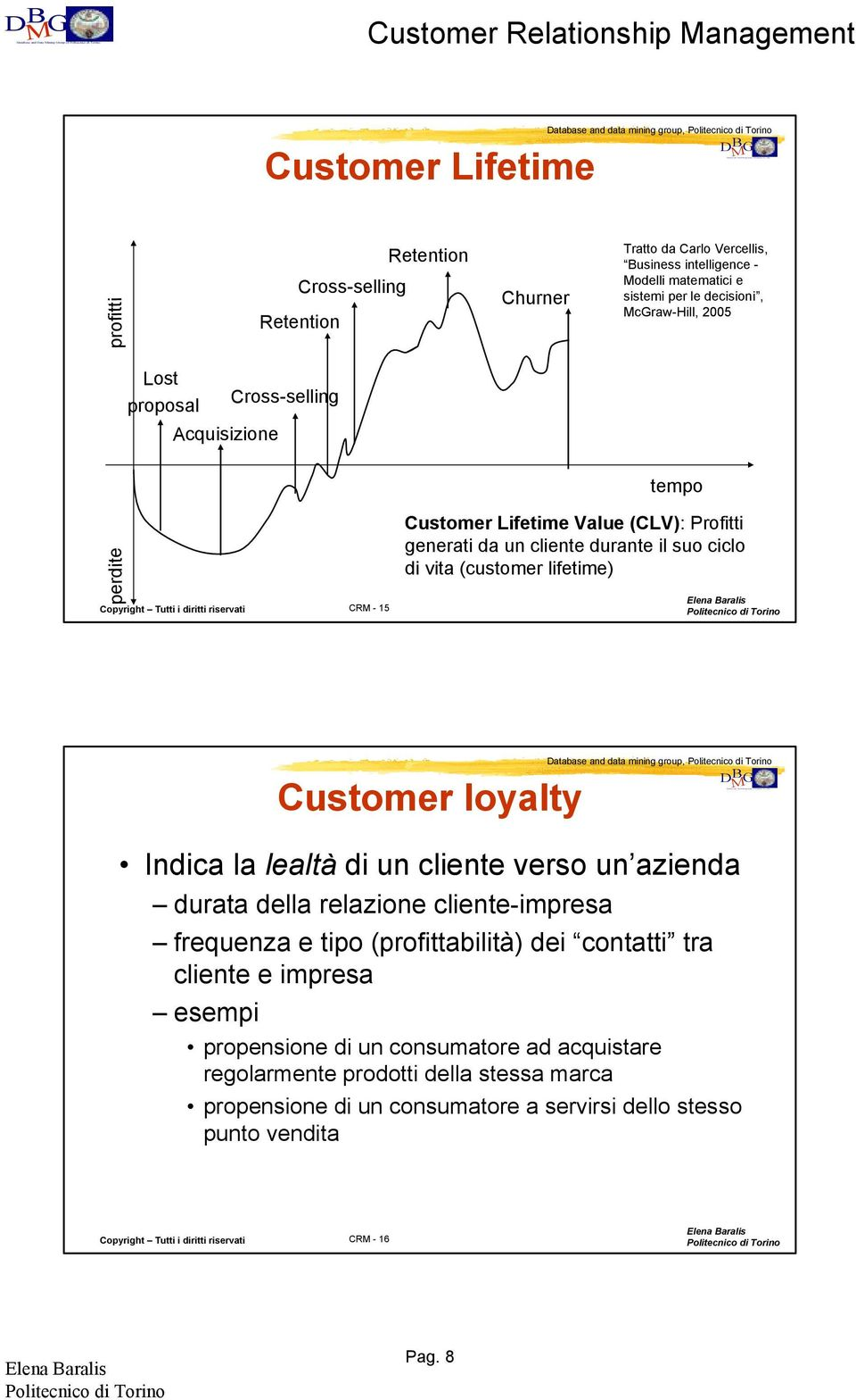 Lifetime Value (CLV): Profitti generati da un cliente durante il suo ciclo di vita (customer lifetime) Customer loyalty atabase and data mining group, Indica la lealtà di un cliente verso un azienda