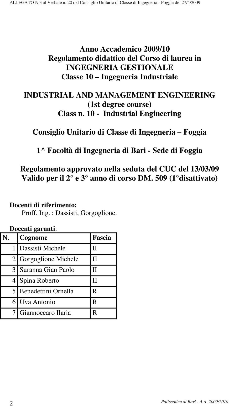 INDUSTRIAL AND MANAGEMENT ENGINEERING (1st degree course) Class n.