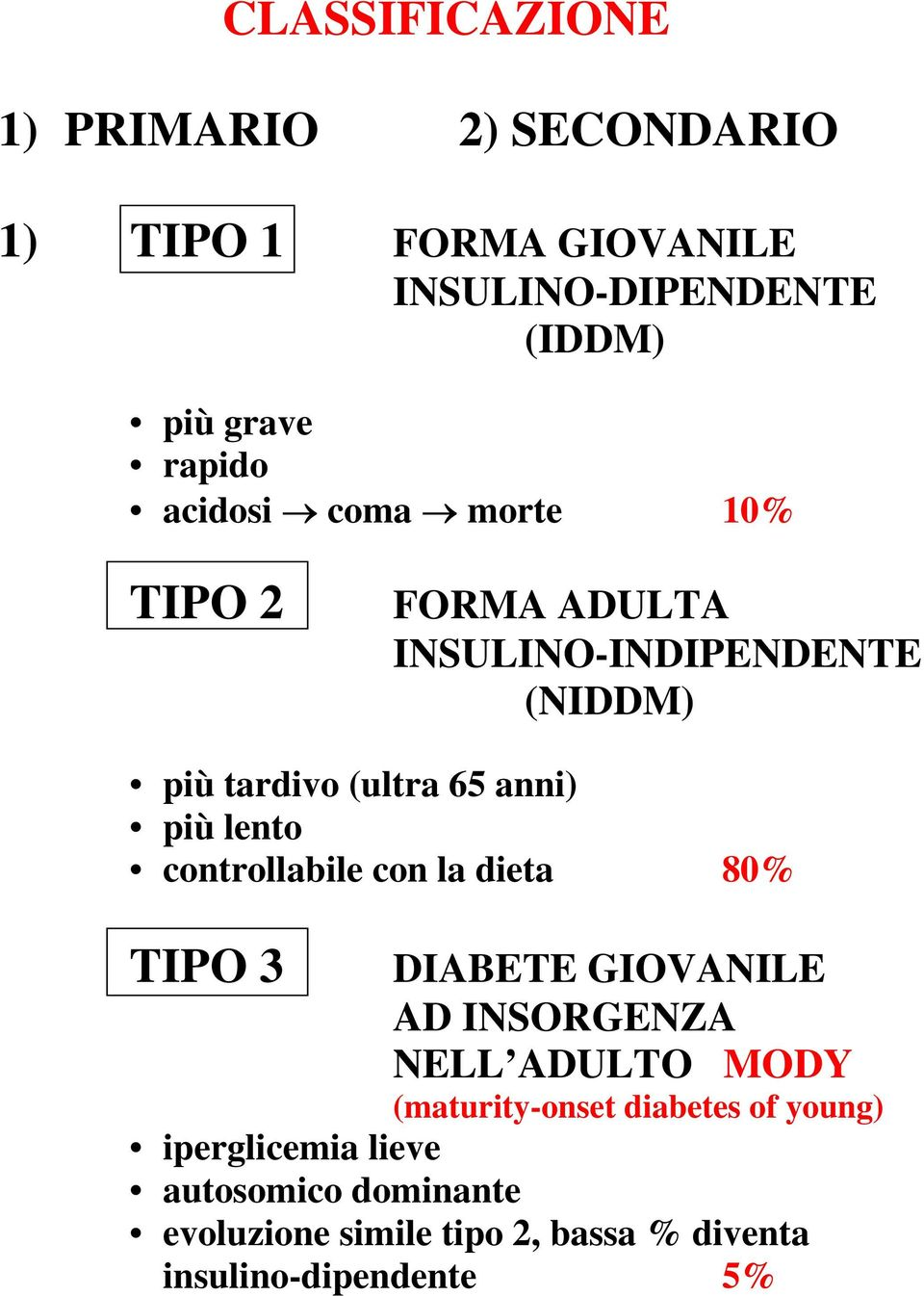 controllabile con la dieta 80% TIPO 3 DIABETE GIOVANILE AD INSORGENZA NELL ADULTO MODY (maturity-onset diabetes