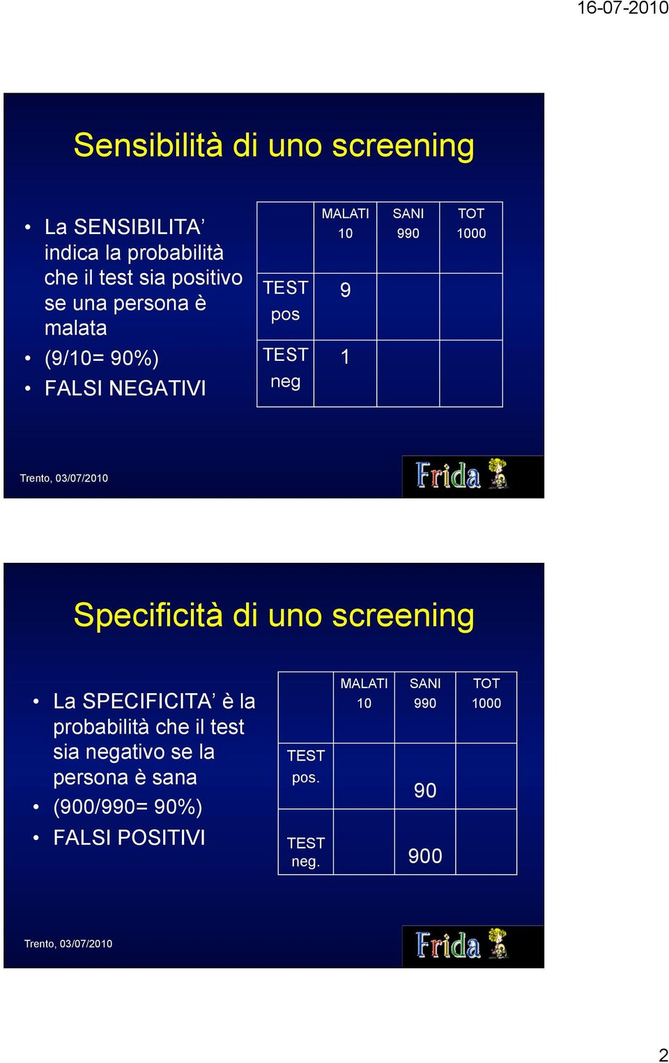 Specificità di uno screening La SPECIFICITA è la probabilità che il test sia negativo se la