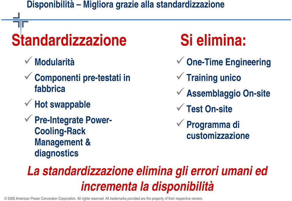 & diagnostics One-Time Engineering Training unico Assemblaggio On-site Test On-site Programma