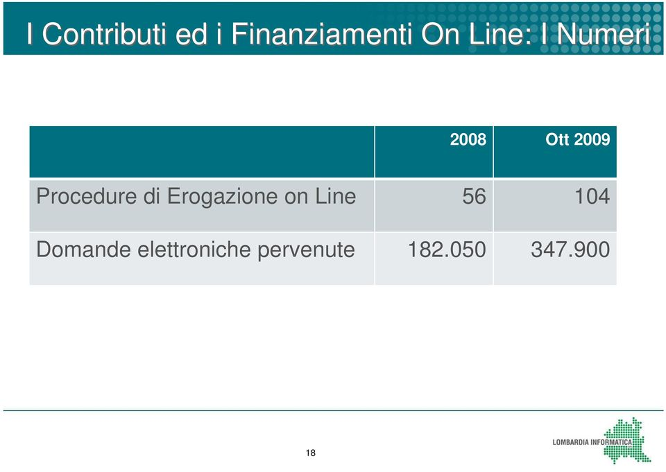 Procedure di Erogazione on Line 56