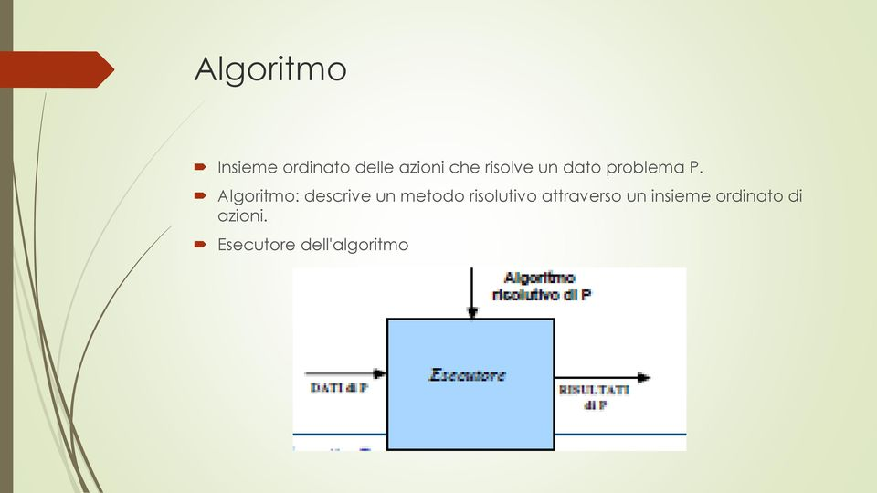 Algoritmo: descrive un metodo risolutivo
