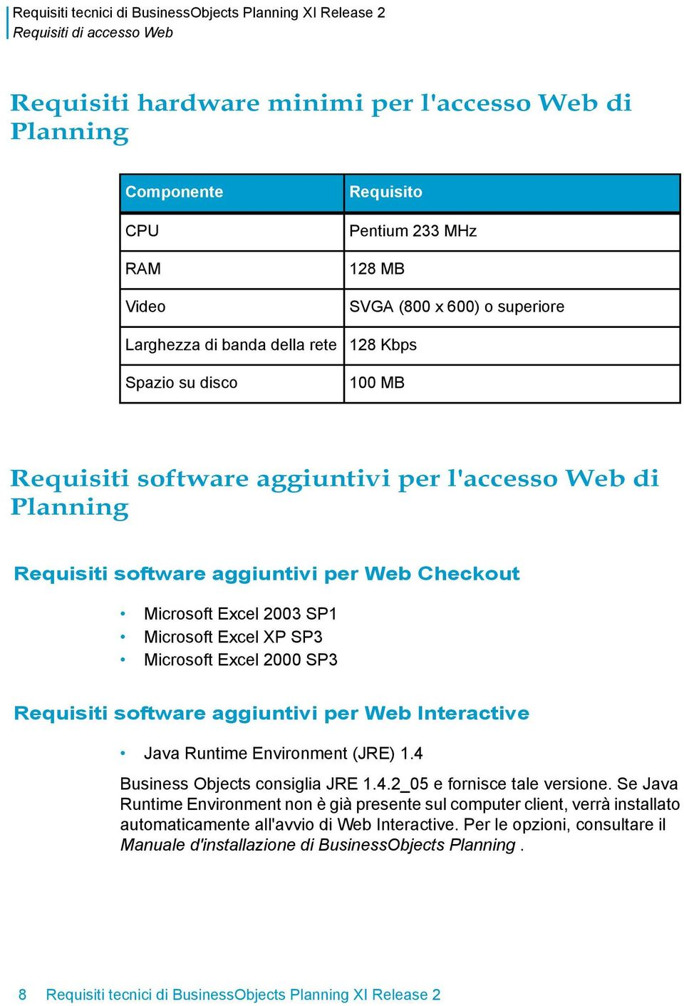 Excel 2000 SP3 Requisiti software aggiuntivi per Web Interactive Java Runtime Environment (JRE) 1.4 Business Objects consiglia JRE 1.4.2_05 e fornisce tale versione.