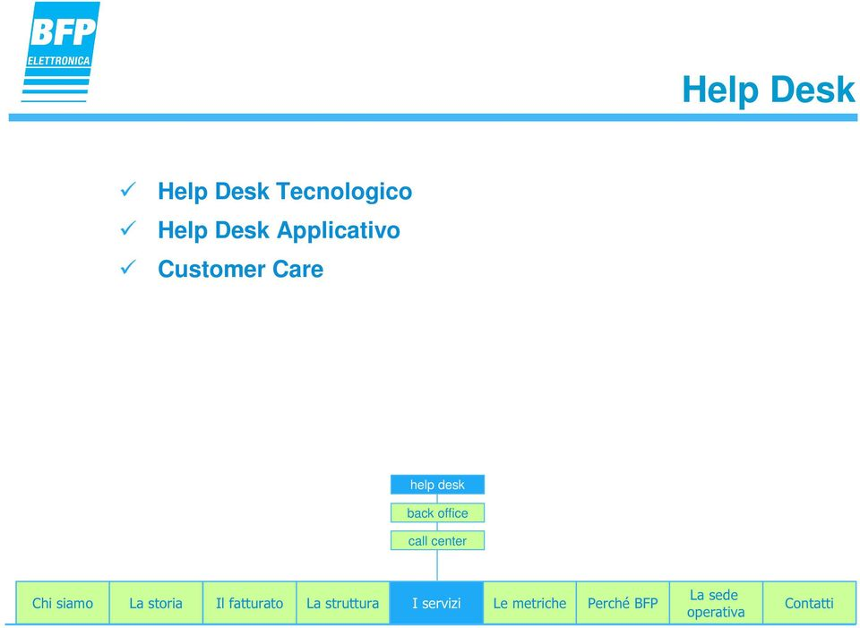 Applicativo Customer Care