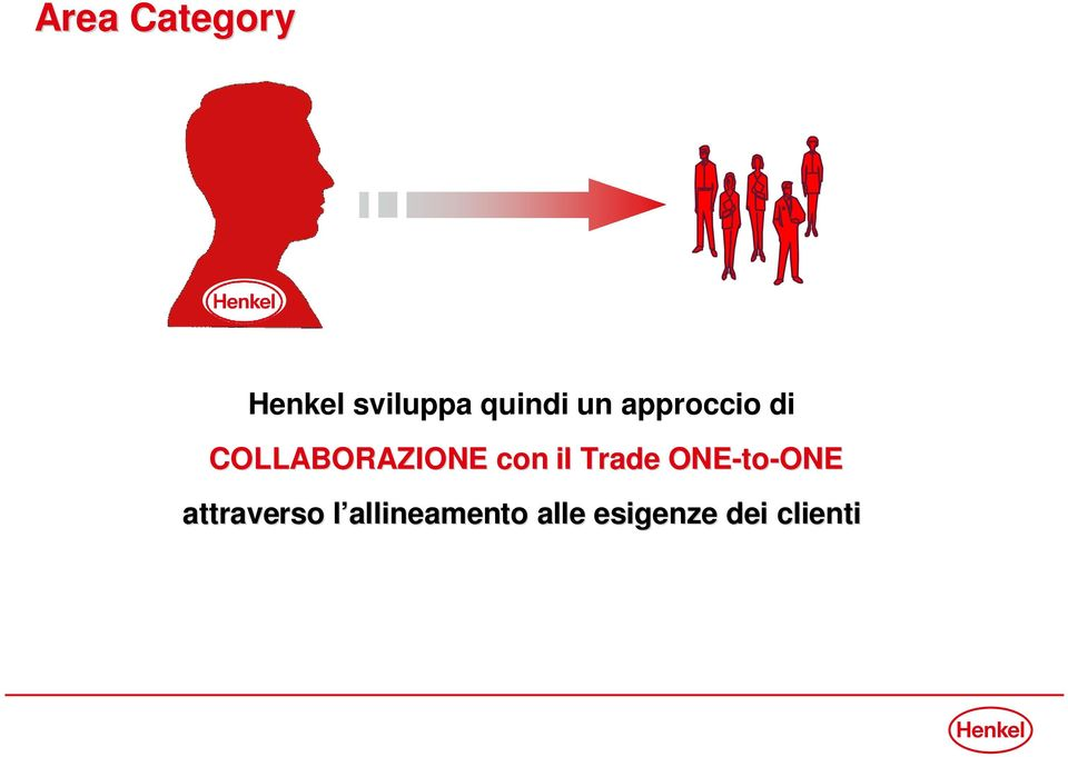 il Trade ONE-to to-one attraverso l