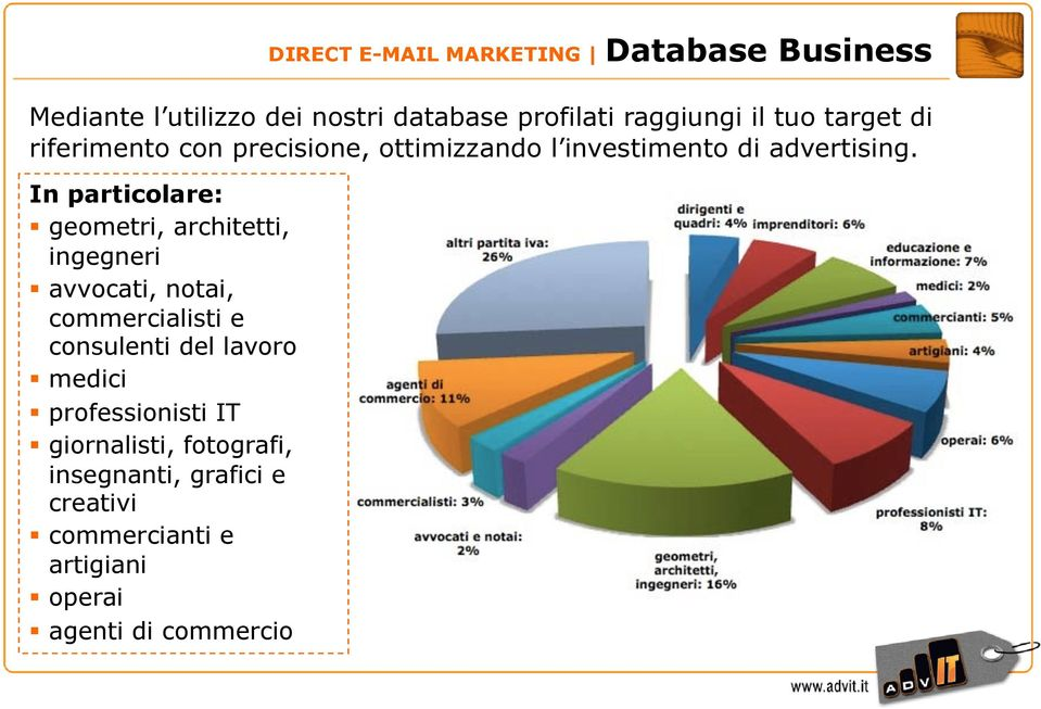 operai agenti di commercio DIRECT E-MAIL MARKETING Database Business Mediante l utilizzo dei nostri