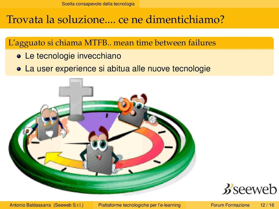 . mean time between failures Le tecnologie invecchiano La user experience si