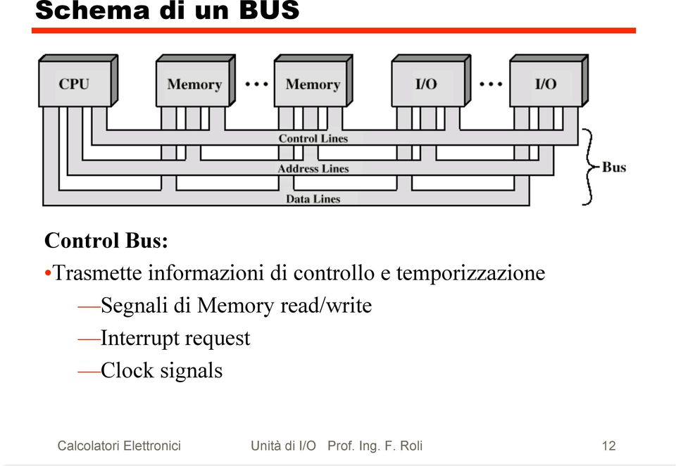 Segnali di Memory read/write Interrupt request