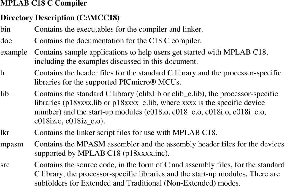 h lib Contains the header files for the standard C library and the processor-specific libraries for the supported PICmicro MCUs. Contains the standard C library (clib.lib or clib_e.