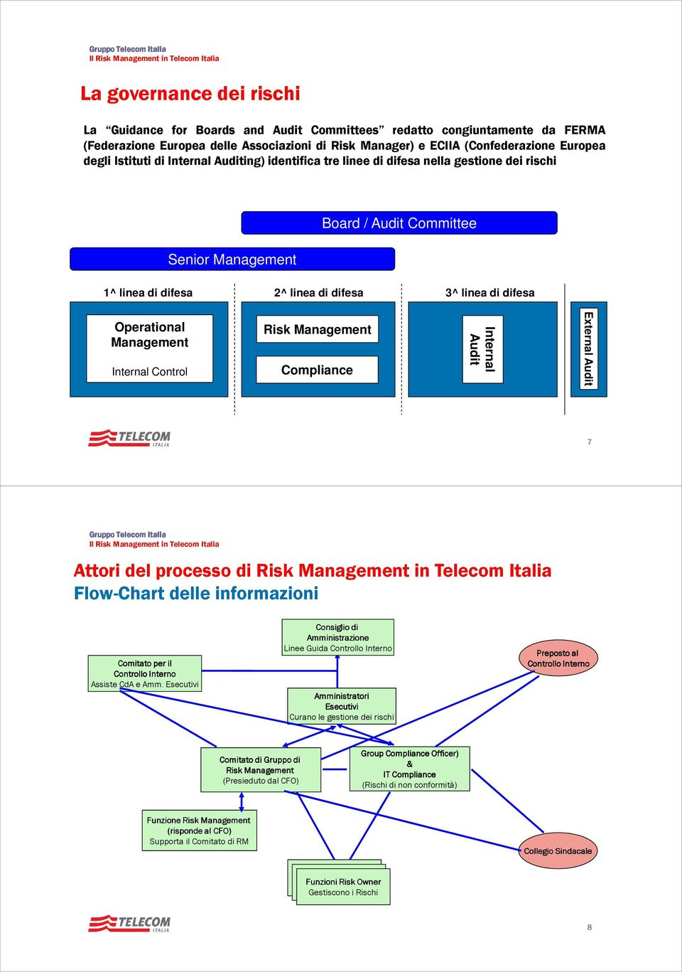 Management Internal ontrol Management ompliance Internal udit External udit 7 Il Management in Telecom Italia ttori del processo di Management in Telecom Italia Flow-hart delle informazioni omitato