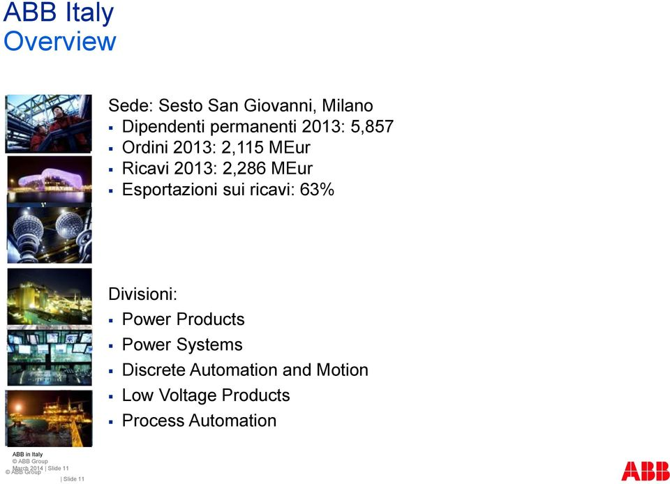 ricavi: 63% Divisioni: Power Products Power Systems Discrete Automation and