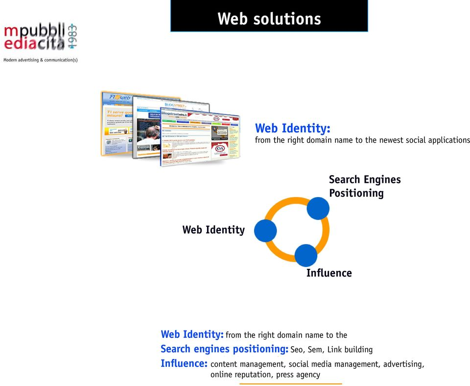 the right domain name to the Search engines positioning: Seo, Sem, Link building