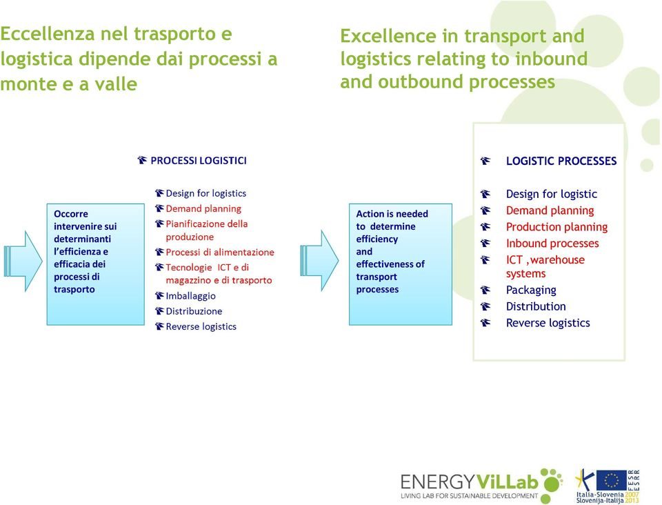efficacia dei processi di trasporto Action is needed to determine efficiency and effectiveness of transport processes