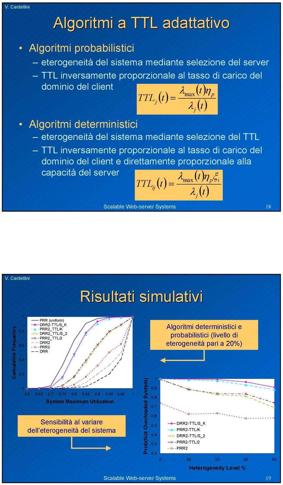 capacità del server λ ( t) η pξi TTLij() t = max λ t () Scalable Web-server Systems 18 j j () Risultati simulativi Cumulative Frequency 1,8,6,4,2 PRR (uniform) DRR2-TTL/S_K PRR2_TTL/K DRR2_TTL/S_2