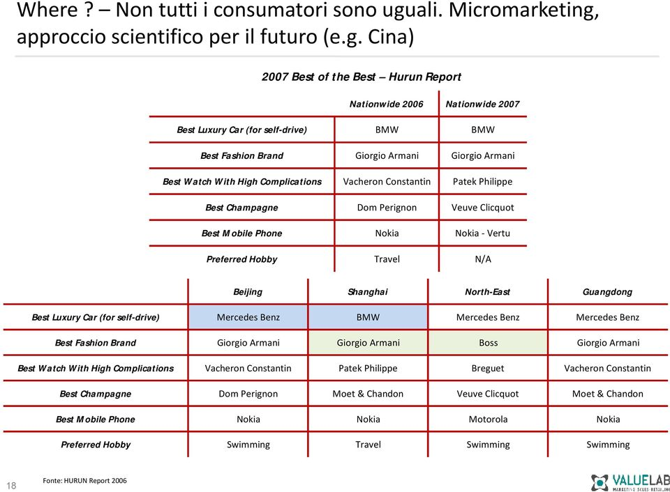 apprcci scientific per il futur (e.g.