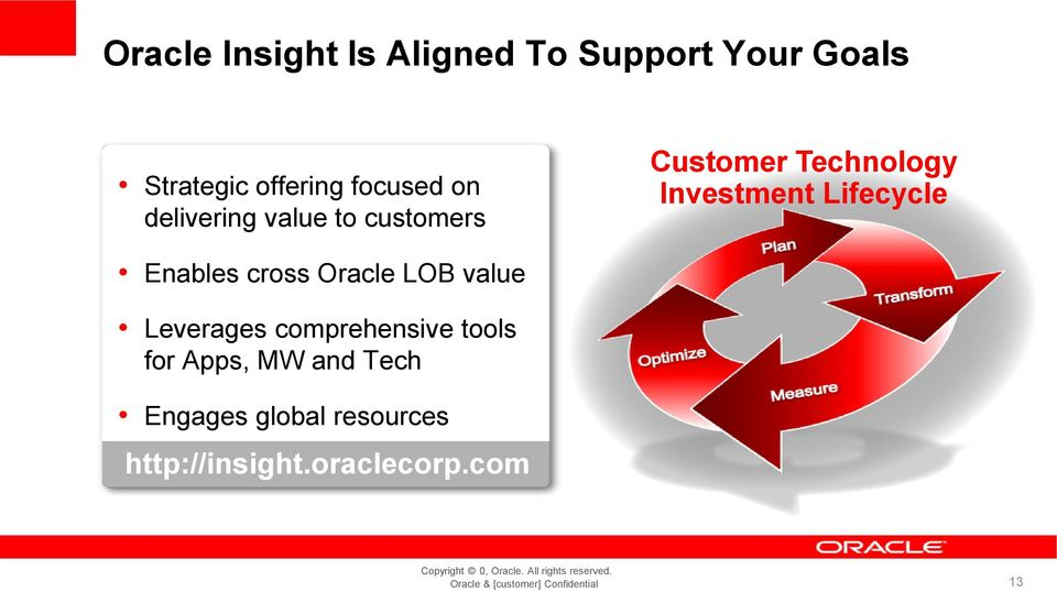 Leverages comprehensive tools for Apps, MW and Tech Engages global resources http://insight.