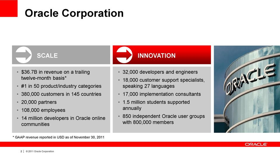 108,000 employees 14 million developers in Oracle online communities 32,000 developers and engineers 18,000 customer support