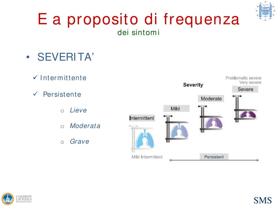 SEVERITA Intermittente