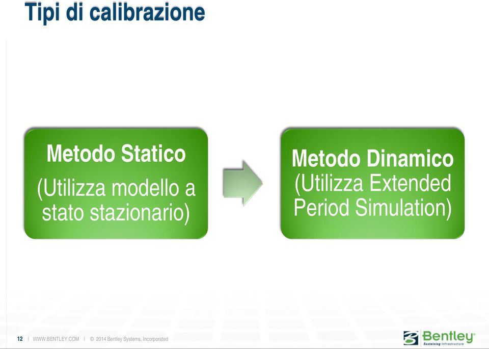 (Utilizza Extended Period Simulation) 12 WWW.