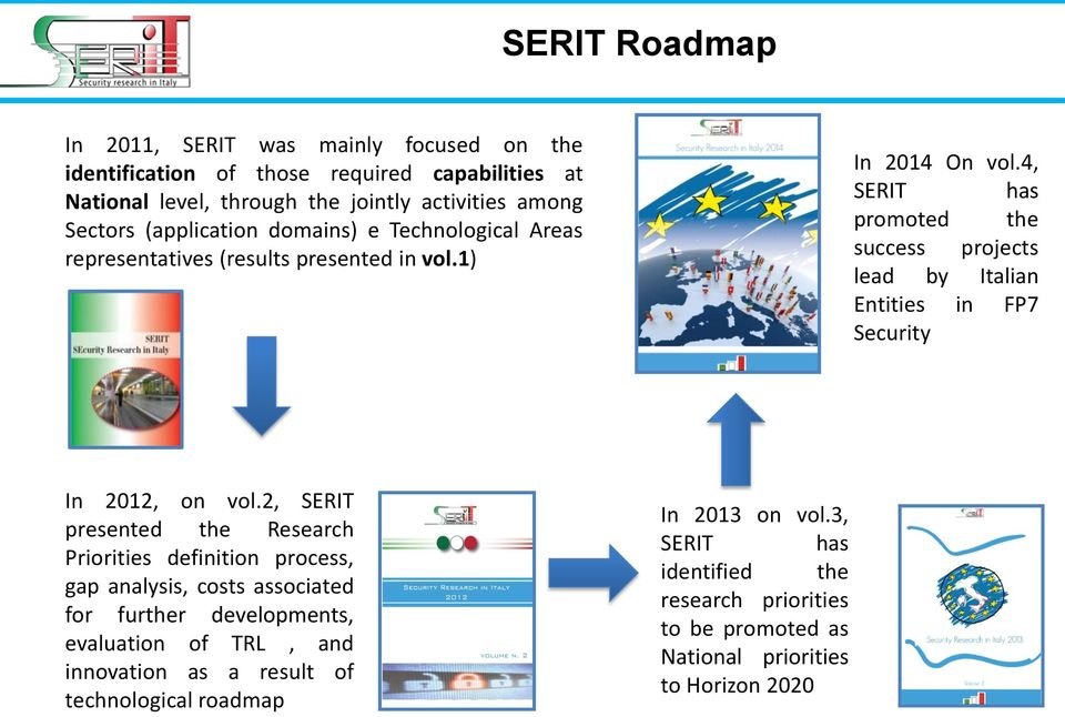 4, SERIT has promoted the success projects lead by Italian Entities in FP7 Security In 2012, on vol.