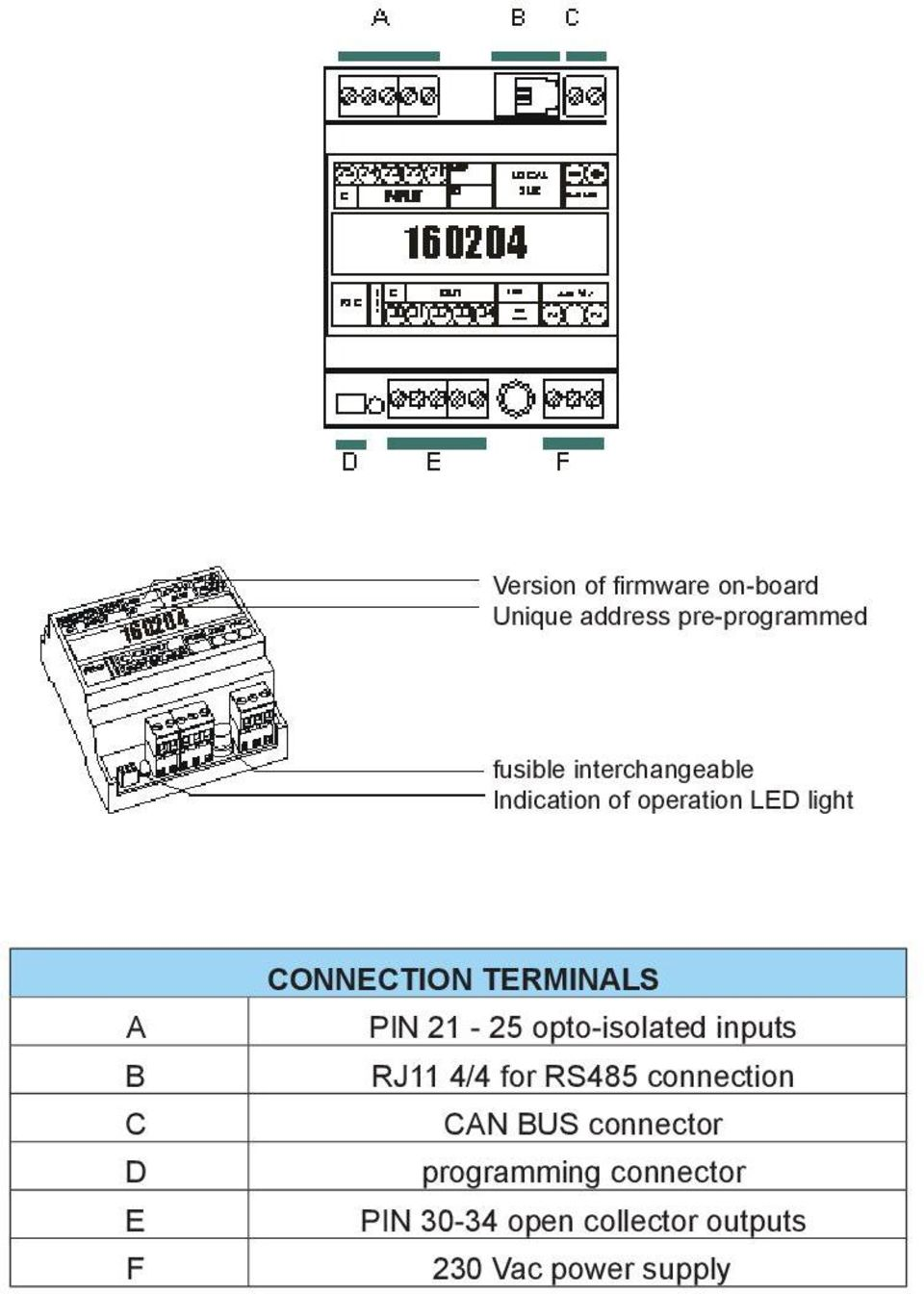 TERMINALS PIN 21-25 opto-isolated inputs RJ11 4/4 for RS485 connection CAN