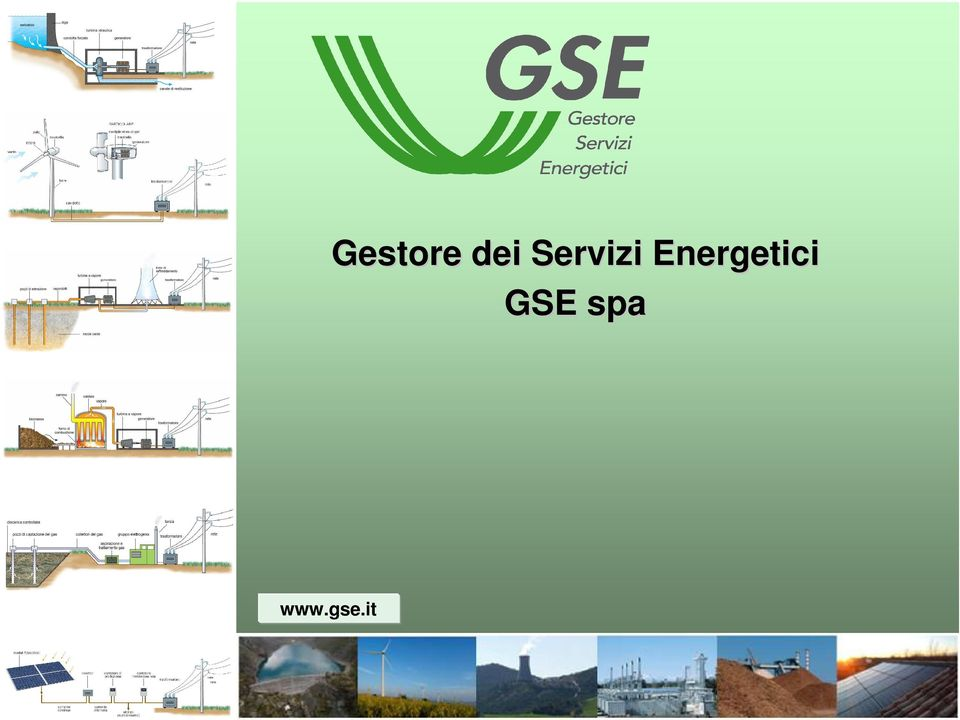 Energetici GSE