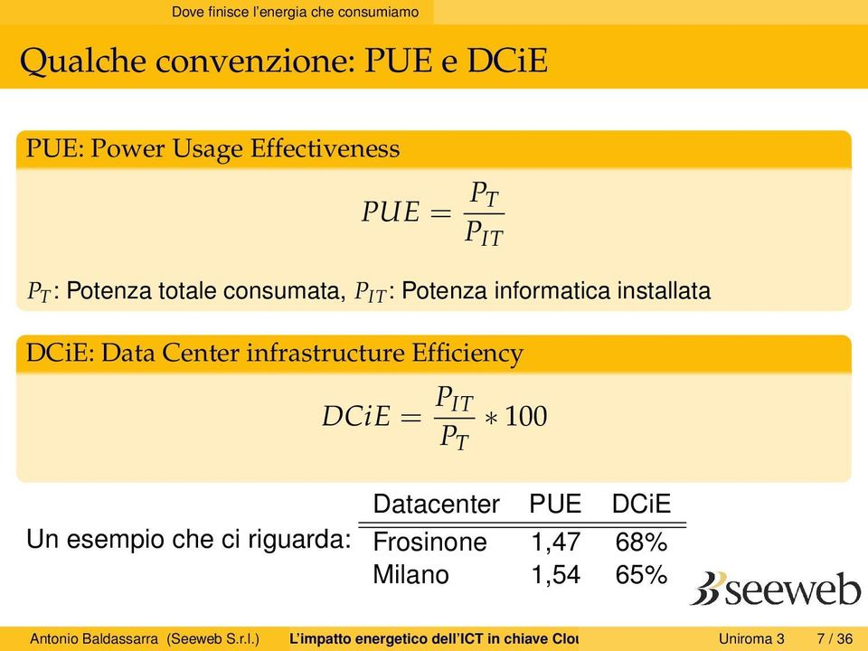 Efficiency DCiE = P IT P T 100 Un esempio che ci riguarda: Datacenter PUE DCiE Frosinone 1,47 68% Milano 1,54
