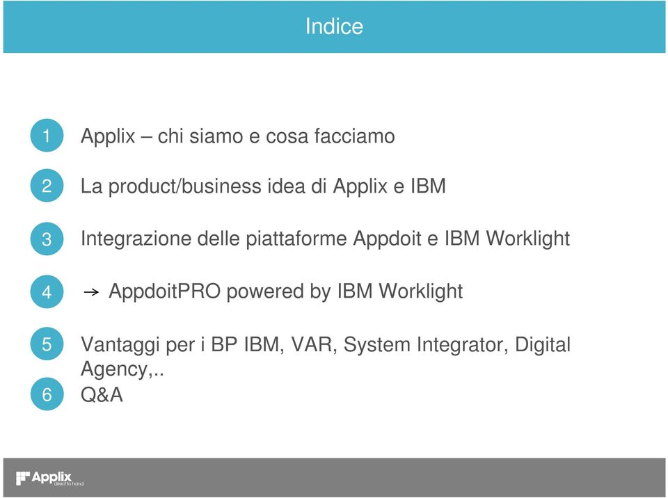 piattaforme Appdoit e IBM Worklight AppdoitPRO powered by IBM
