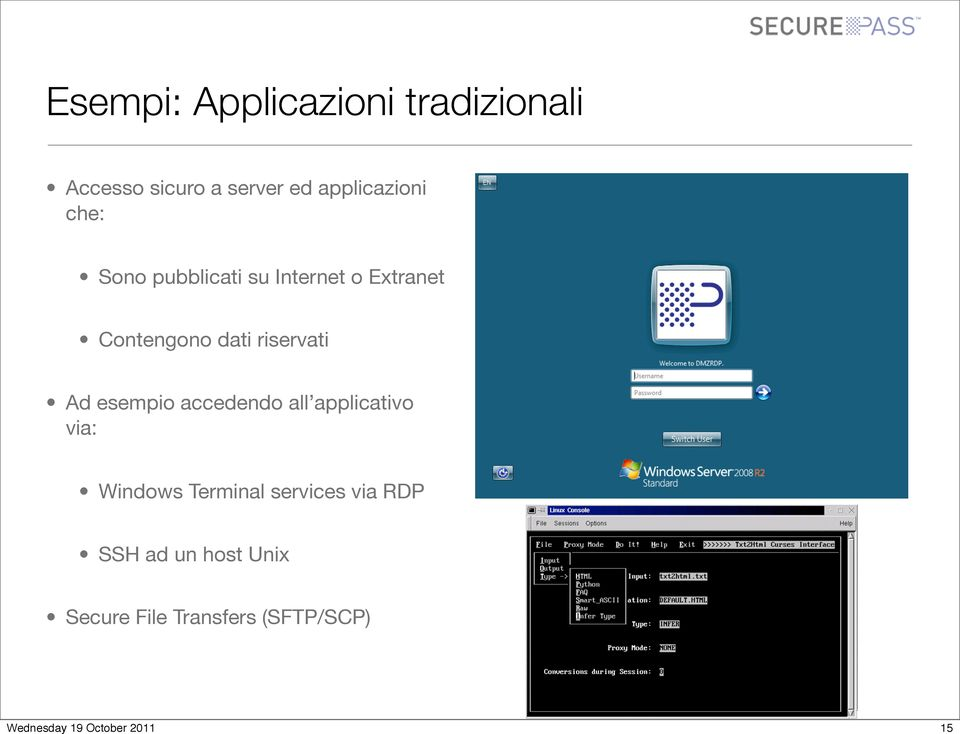 dati riservati Ad esempio accedendo all applicativo via: Windows